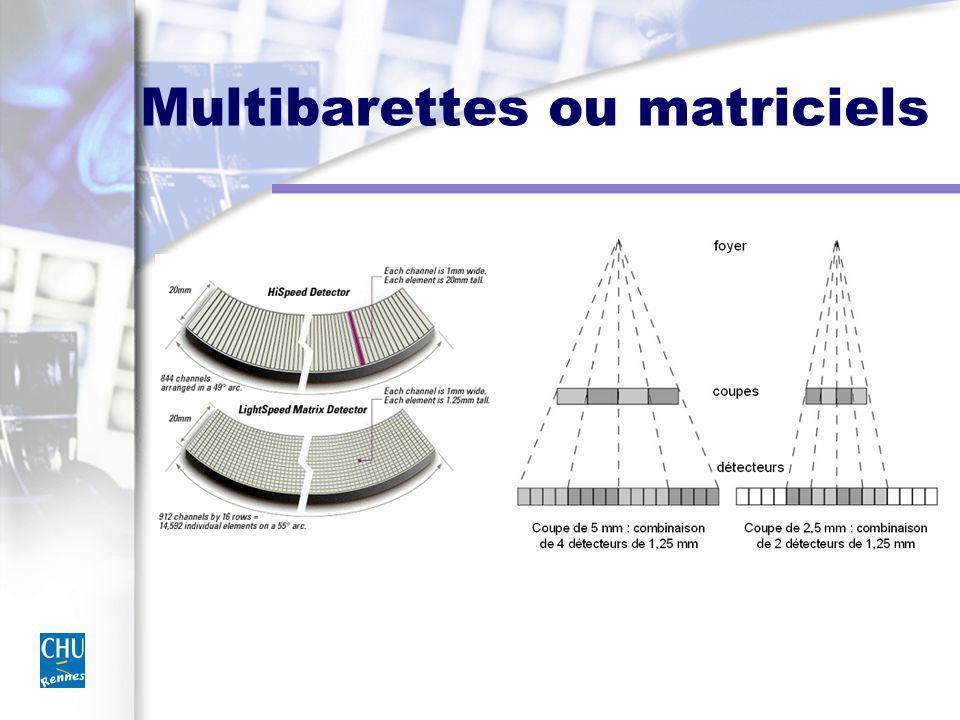 Mesures Coefficient d absorption