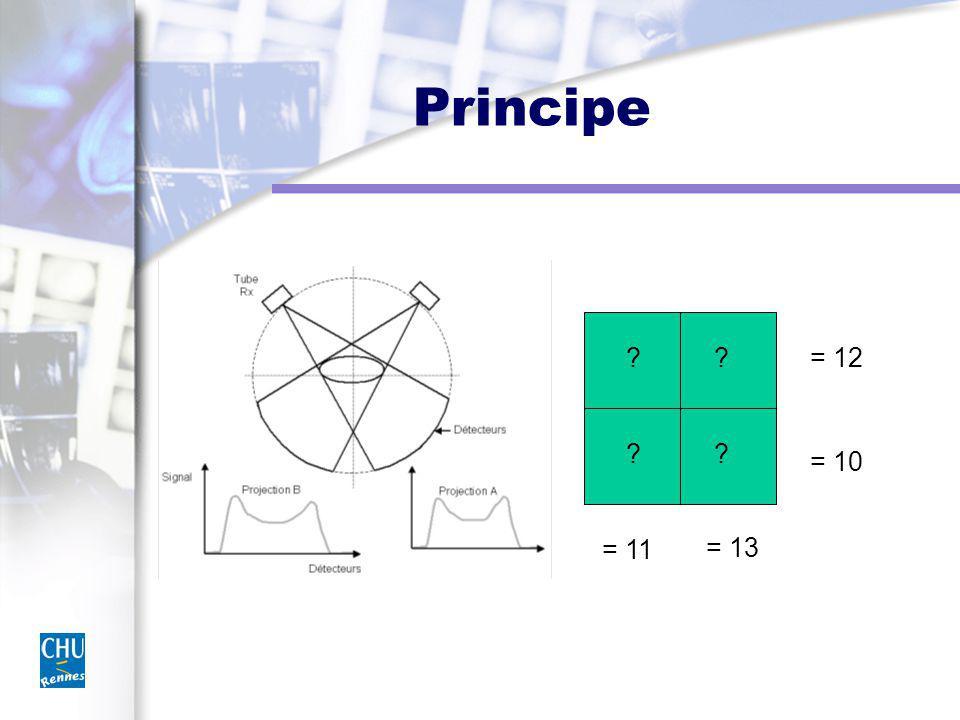 Principe = 12 = 10 = 11 = 13 ?? ??