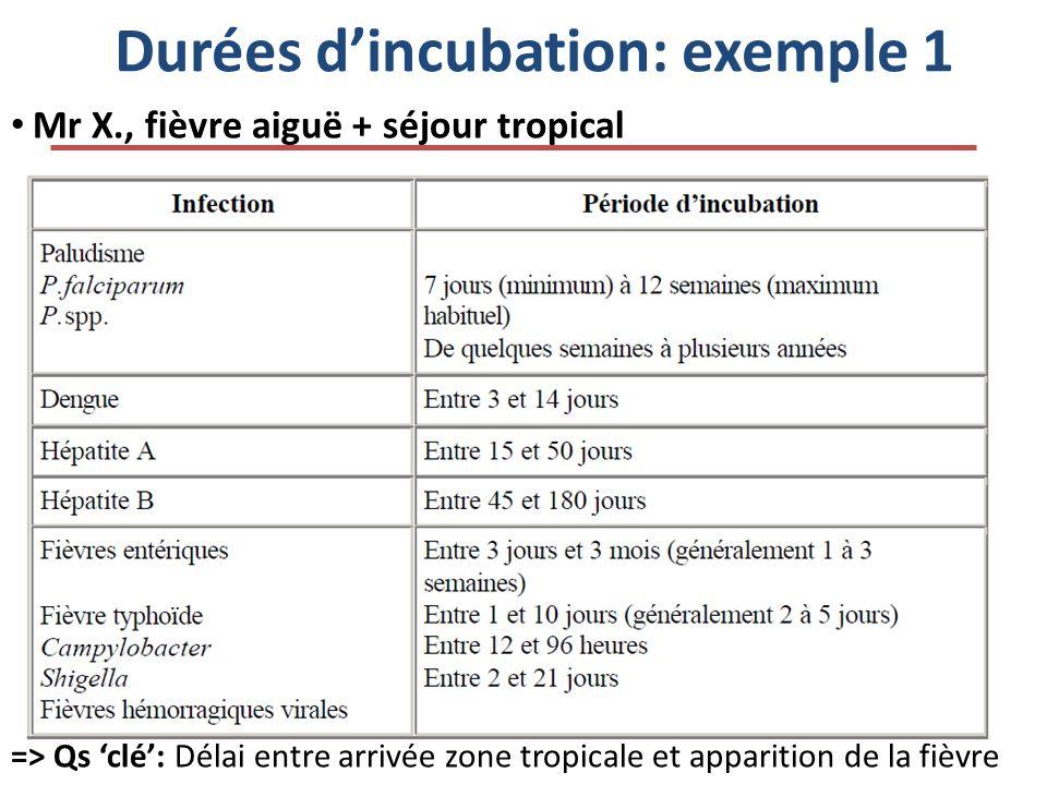 Durées dincubation: exemple 1 Mr X., fièvre aiguë + séjour tropical => Qs clé: Délai entre arrivée zone tropicale et apparition de la fièvre