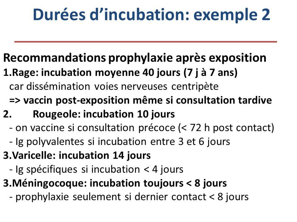 Durées dincubation: exemple 2 Recommandations prophylaxie après exposition 1.Rage: incubation moyenne 40 jours (7 j à 7 ans) car dissémination voies n