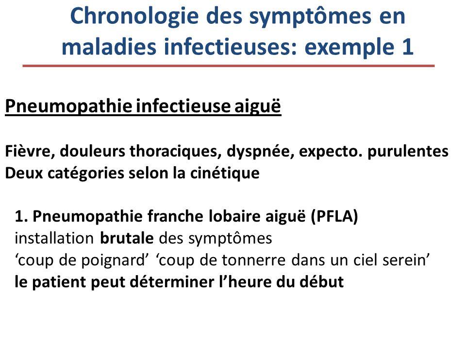 Chronologie des symptômes en maladies infectieuses: exemple 1 Pneumopathie infectieuse aiguë Fièvre, douleurs thoraciques, dyspnée, expecto. purulente