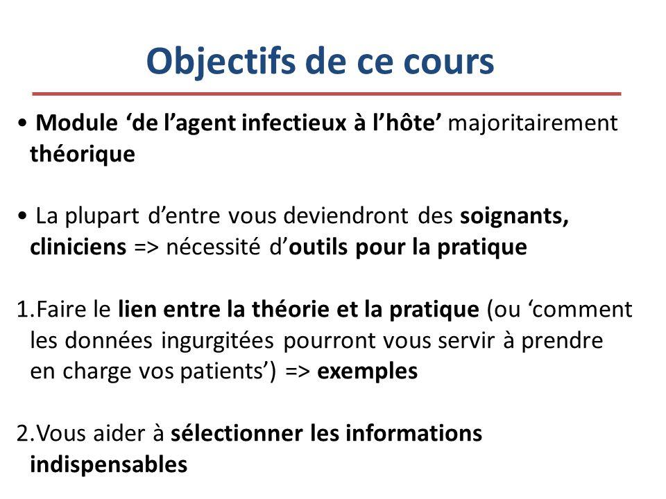 Objectifs de ce cours Module de lagent infectieux à lhôte majoritairement théorique La plupart dentre vous deviendront des soignants, cliniciens => né