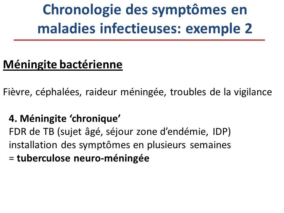 Chronologie des symptômes en maladies infectieuses: exemple 2 Méningite bactérienne Fièvre, céphalées, raideur méningée, troubles de la vigilance 4. M