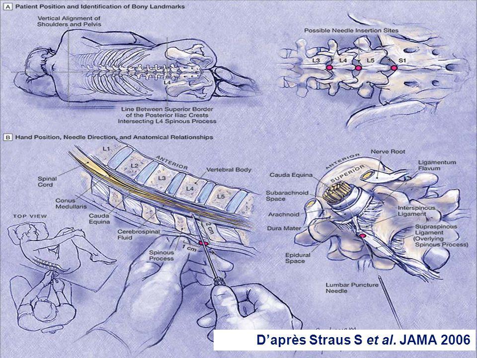 Daprès Straus S et al. JAMA 2006