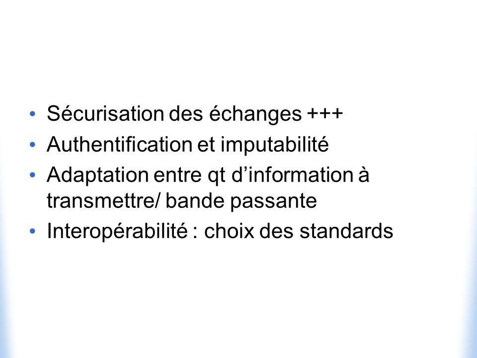 Sécurisation des échanges +++ Authentification et imputabilité Adaptation entre qt dinformation à transmettre/ bande passante Interopérabilité : choix des standards