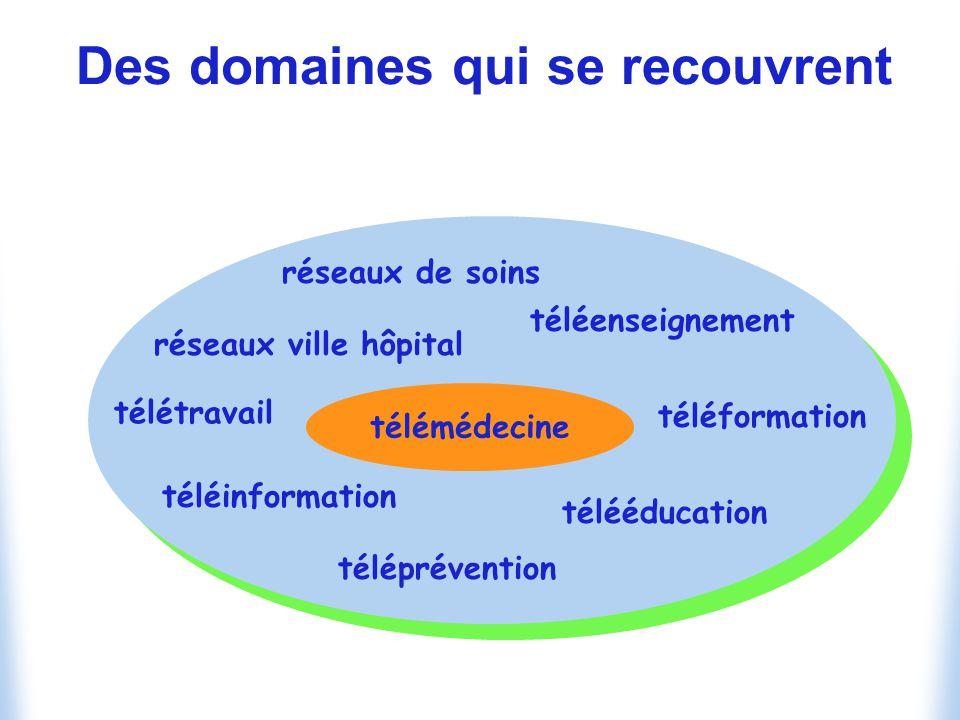 Des domaines qui se recouvrent télémédecine réseaux de soins téléformation télééducation téléenseignement téléprévention téléinformation réseaux ville hôpital télétravail