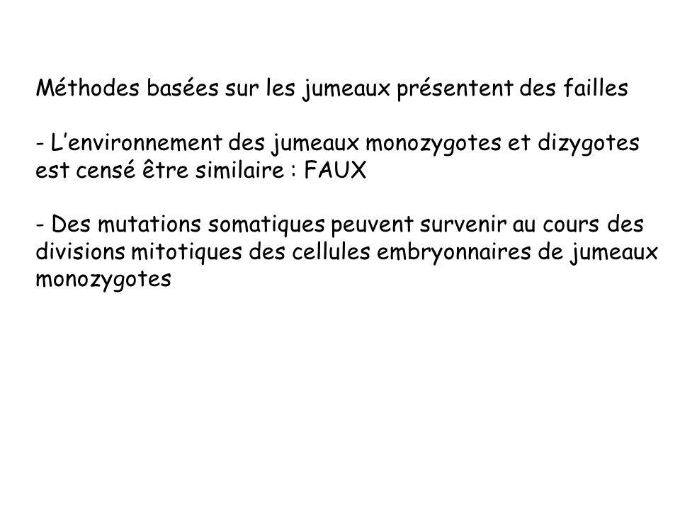 Méthodes basées sur les jumeaux présentent des failles - Lenvironnement des jumeaux monozygotes et dizygotes est censé être similaire : FAUX - Des mut