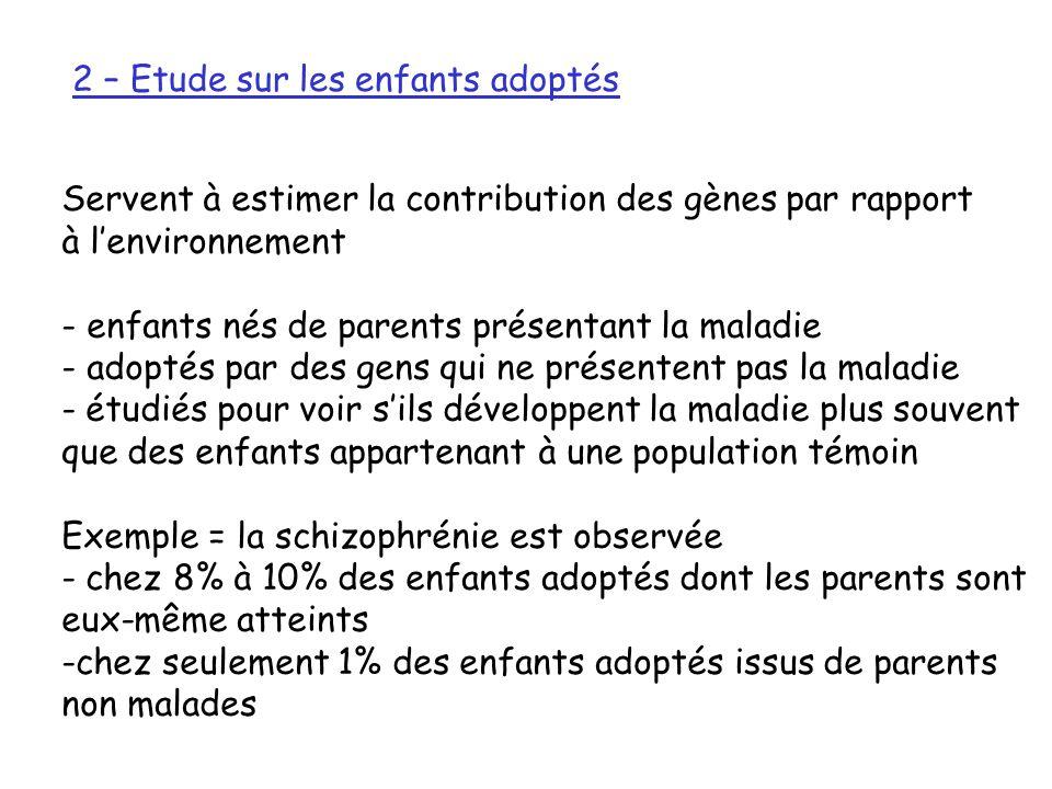 2 – Etude sur les enfants adoptés Servent à estimer la contribution des gènes par rapport à lenvironnement - enfants nés de parents présentant la mala
