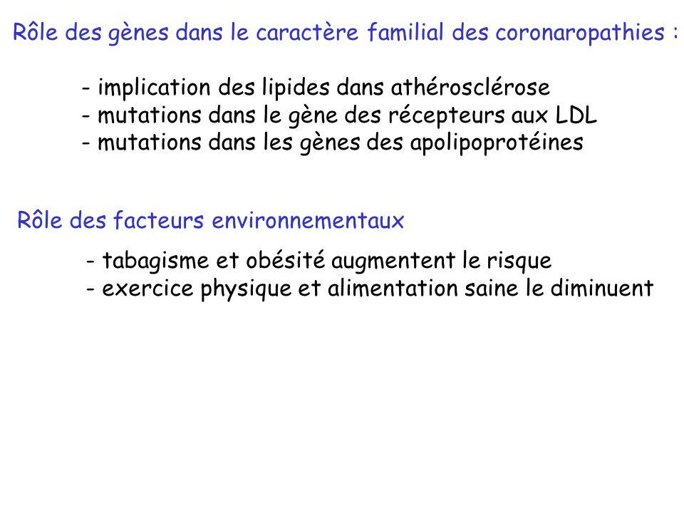 Rôle des gènes dans le caractère familial des coronaropathies : - implication des lipides dans athérosclérose - mutations dans le gène des récepteurs