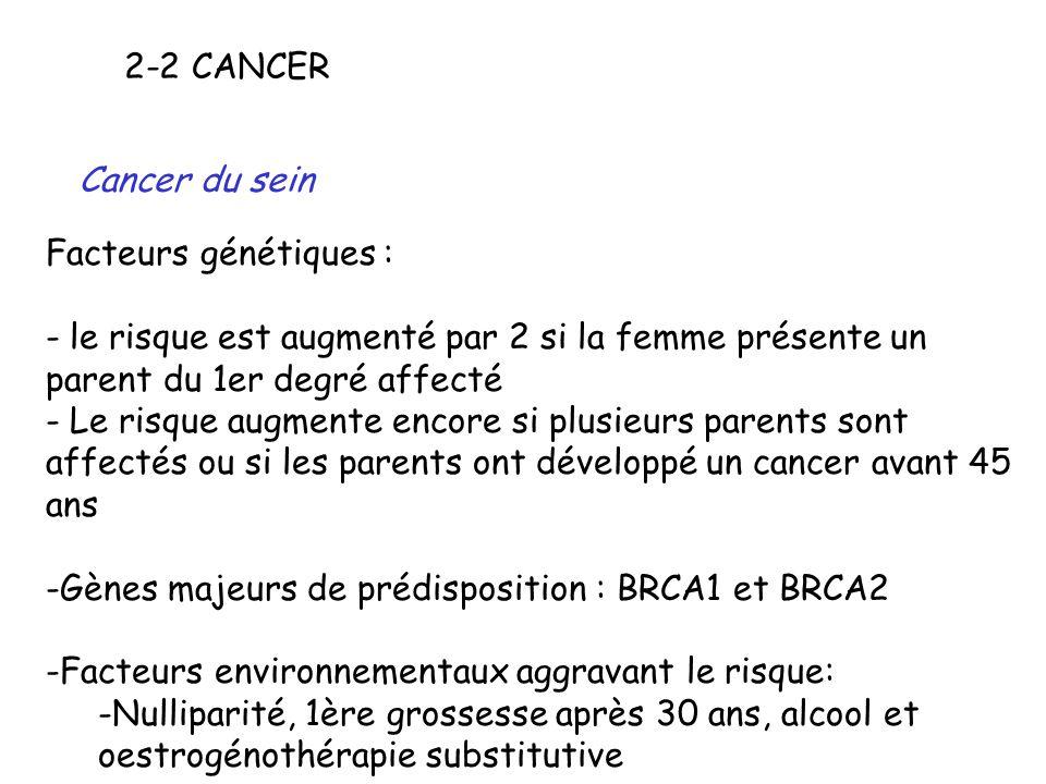 2-2 CANCER Cancer du sein Facteurs génétiques : - le risque est augmenté par 2 si la femme présente un parent du 1er degré affecté - Le risque augment