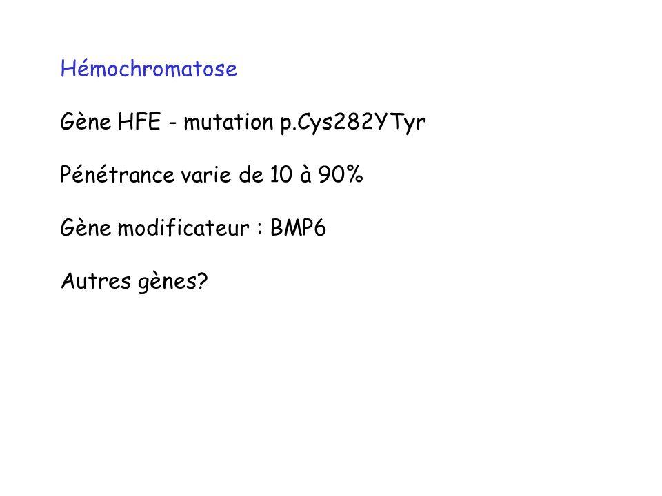 Hémochromatose Gène HFE - mutation p.Cys282YTyr Pénétrance varie de 10 à 90% Gène modificateur : BMP6 Autres gènes?