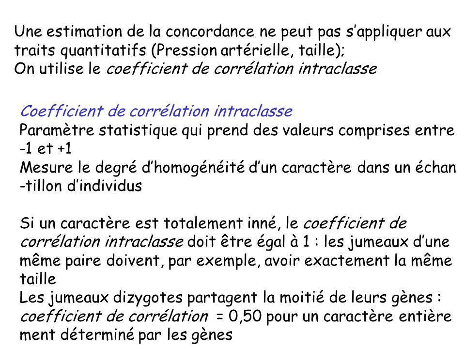 Une estimation de la concordance ne peut pas sappliquer aux traits quantitatifs (Pression artérielle, taille); On utilise le coefficient de corrélatio