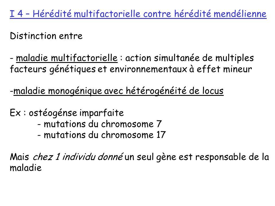 I 4 – Hérédité multifactorielle contre hérédité mendélienne Distinction entre - maladie multifactorielle : action simultanée de multiples facteurs gén