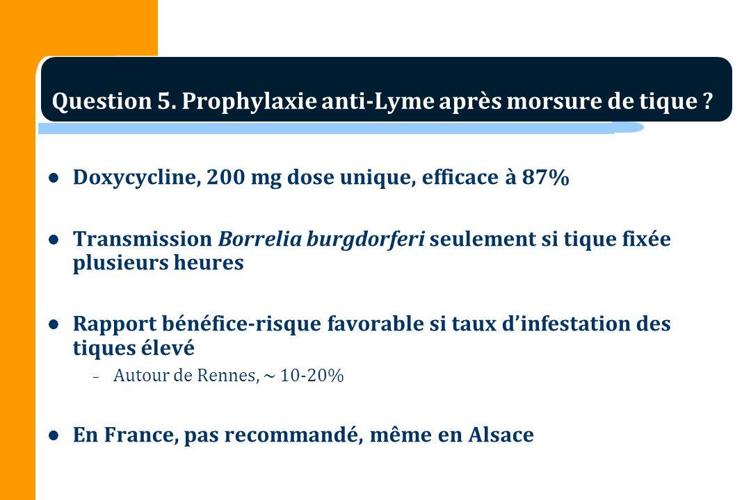 Doxycycline, 200 mg dose unique, efficace à 87% Transmission Borrelia burgdorferi seulement si tique fixée plusieurs heures Rapport bénéfice-risque favorable si taux dinfestation des tiques élevé – Autour de Rennes, ~ 10-20% En France, pas recommandé, même en Alsace Question 5.