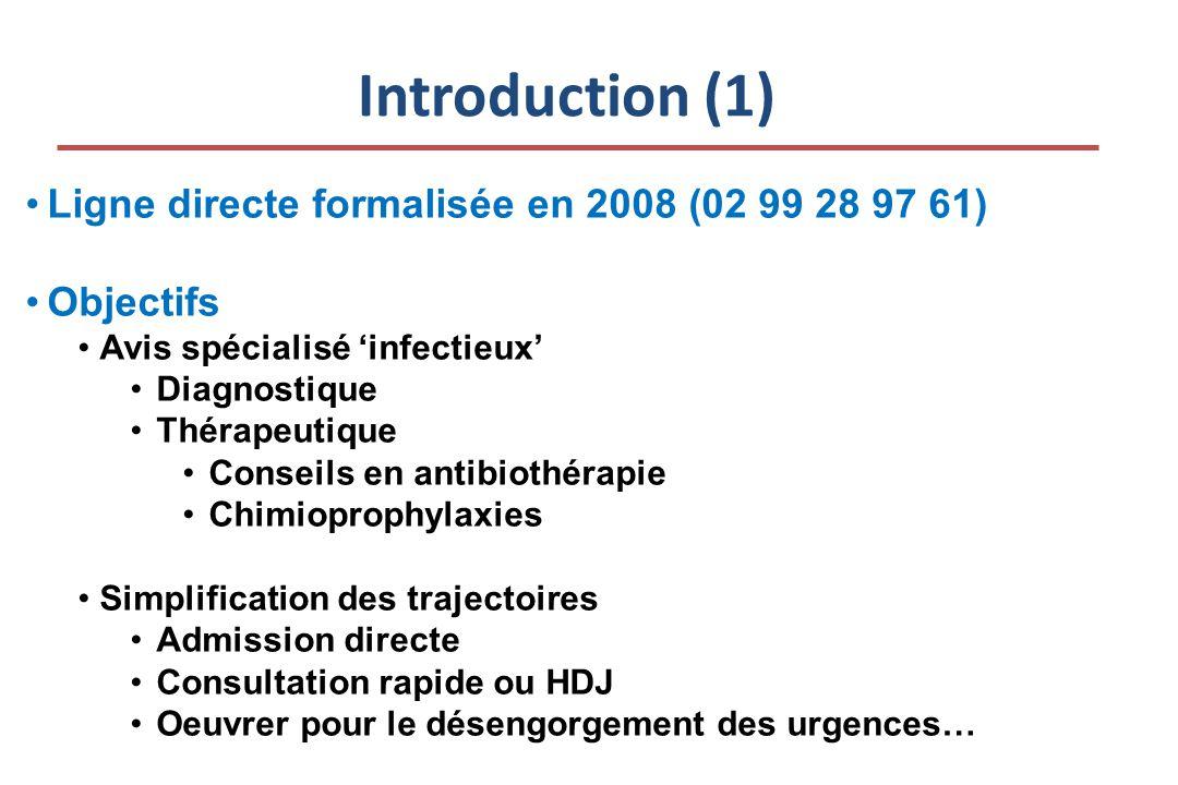 Introduction (1) Ligne directe formalisée en 2008 (02 99 28 97 61) Objectifs Avis spécialisé infectieux Diagnostique Thérapeutique Conseils en antibiothérapie Chimioprophylaxies Simplification des trajectoires Admission directe Consultation rapide ou HDJ Oeuvrer pour le désengorgement des urgences…
