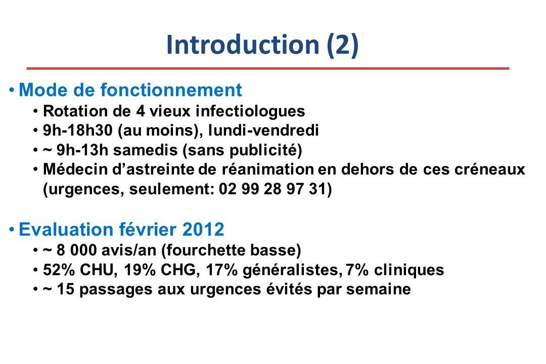 Introduction (2) Mode de fonctionnement Rotation de 4 vieux infectiologues 9h-18h30 (au moins), lundi-vendredi ~ 9h-13h samedis (sans publicité) Médecin dastreinte de réanimation en dehors de ces créneaux (urgences, seulement: 02 99 28 97 31) Evaluation février 2012 ~ 8 000 avis/an (fourchette basse) 52% CHU, 19% CHG, 17% généralistes, 7% cliniques ~ 15 passages aux urgences évités par semaine