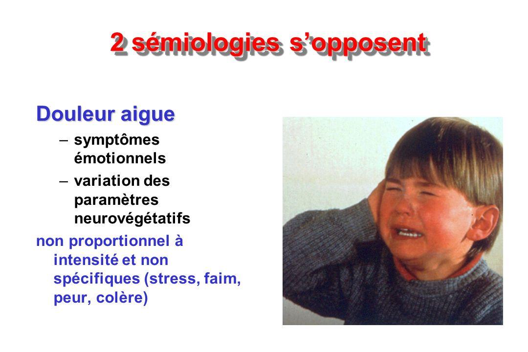 Douleur aigue –symptômes émotionnels –variation des paramètres neurovégétatifs non proportionnel à intensité et non spécifiques (stress, faim, peur, c