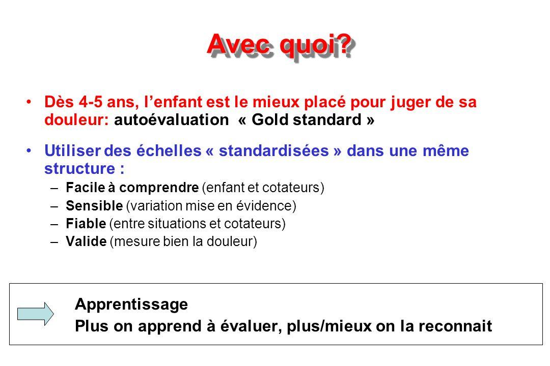 Avec quoi? Dès 4-5 ans, lenfant est le mieux placé pour juger de sa douleur: autoévaluation « Gold standard » Utiliser des échelles « standardisées »