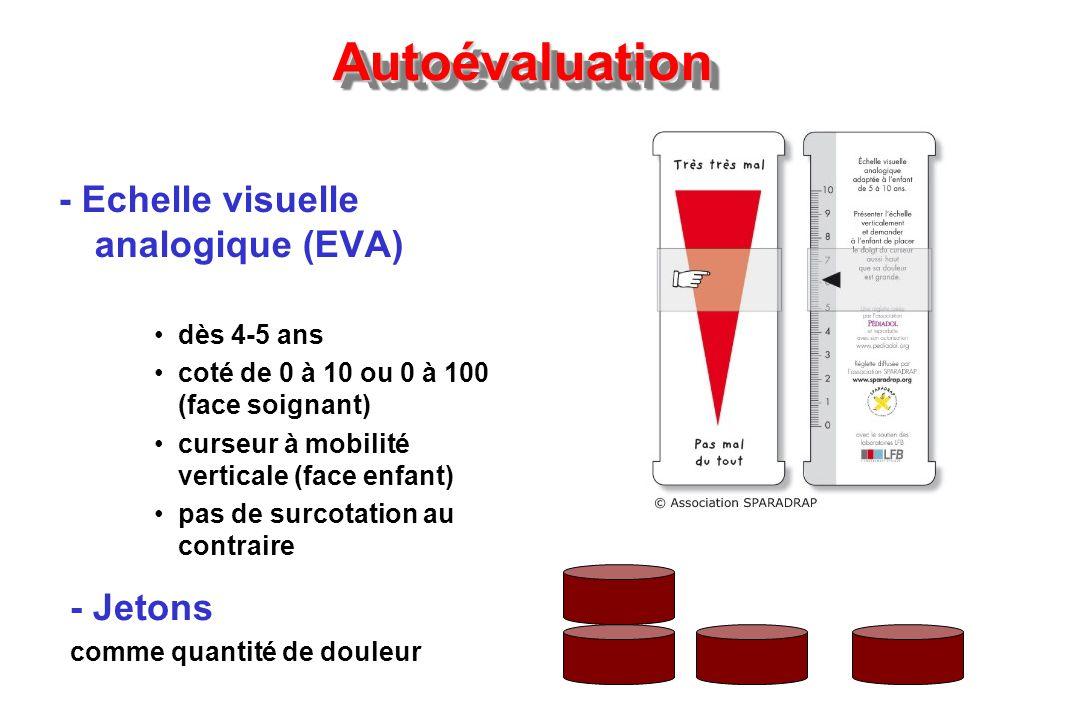 AutoévaluationAutoévaluation - Echelle visuelle analogique (EVA) dès 4-5 ans coté de 0 à 10 ou 0 à 100 (face soignant) curseur à mobilité verticale (f