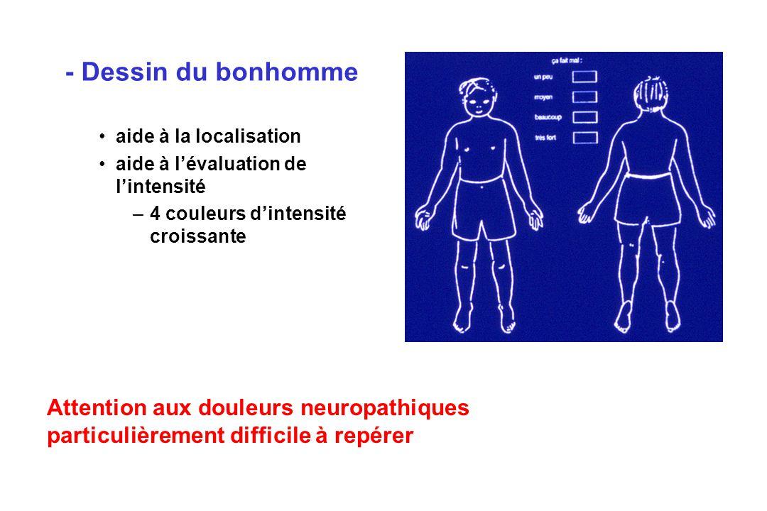- Dessin du bonhomme aide à la localisation aide à lévaluation de lintensité –4 couleurs dintensité croissante Attention aux douleurs neuropathiques p