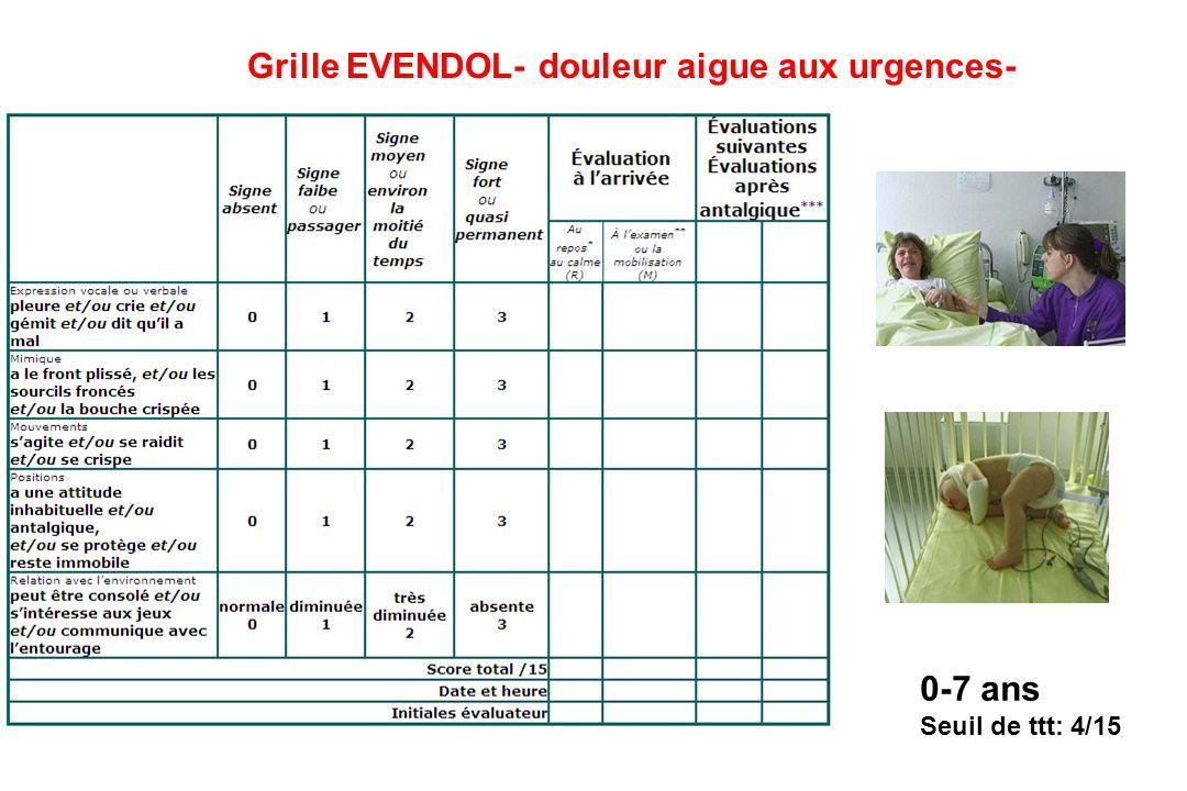 Grille EVENDOL- douleur aigue aux urgences- 0-7 ans Seuil de ttt: 4/15