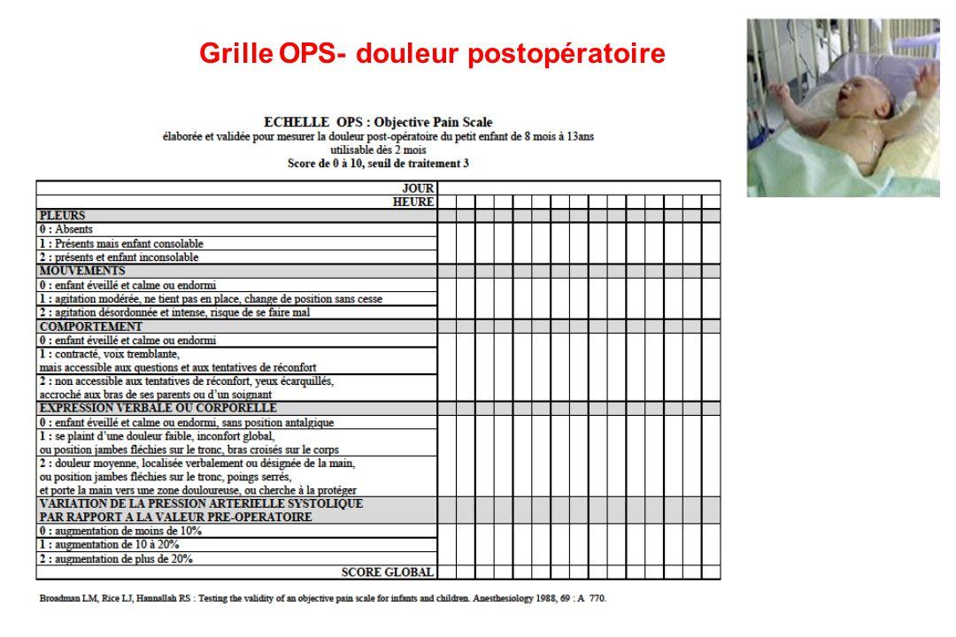 Grille OPS- douleur postopératoire