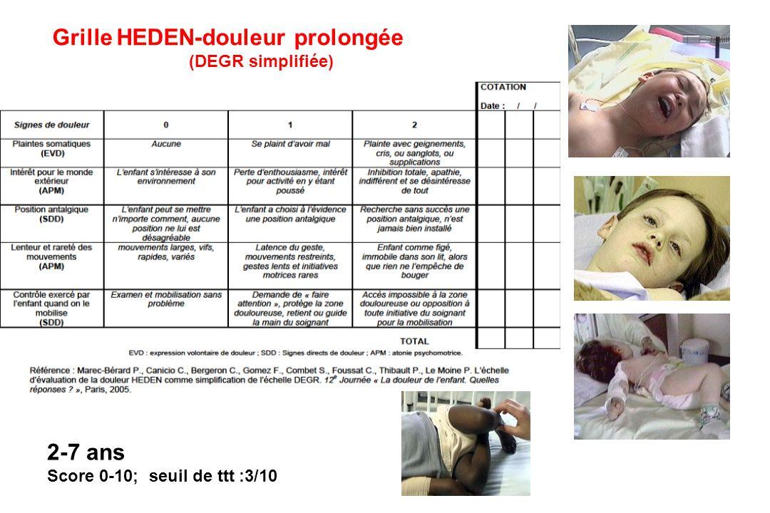 Grille HEDEN-douleur prolongée (DEGR simplifiée) 2-7 ans Score 0-10; seuil de ttt :3/10