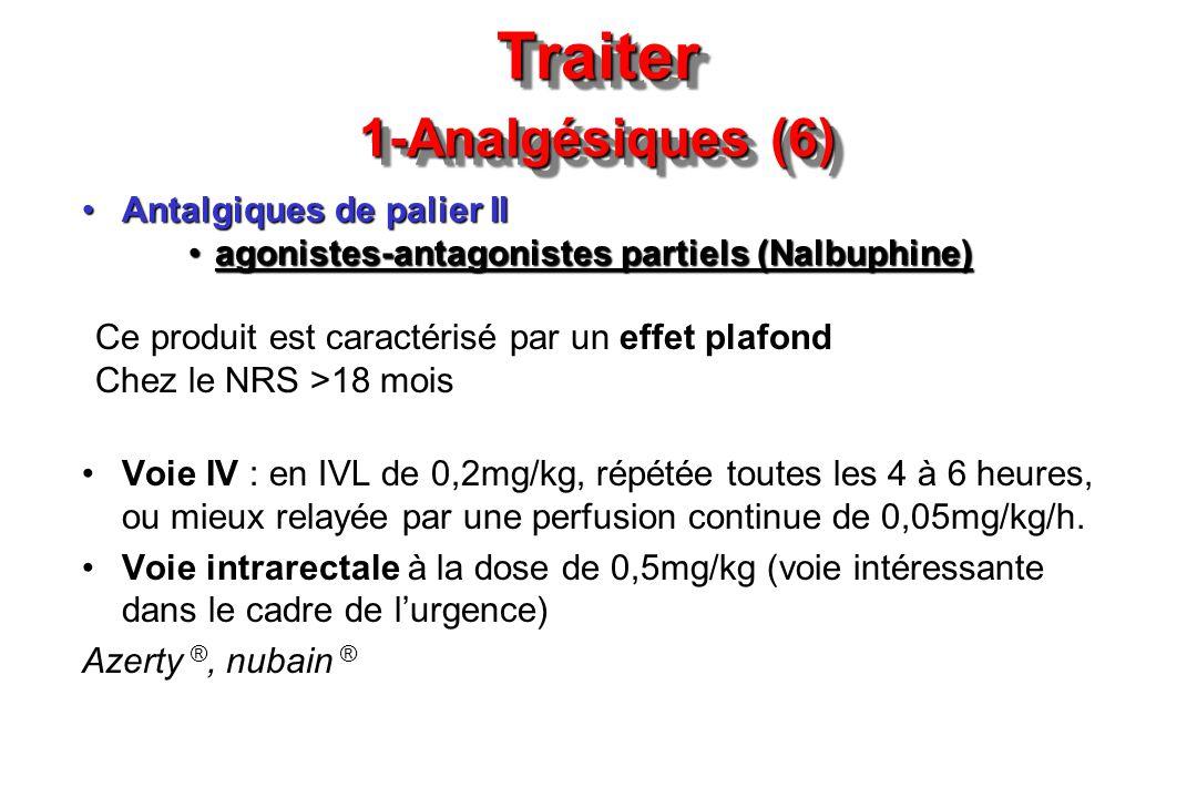 Traiter 1-Analgésiques (6) Antalgiques de palier IIAntalgiques de palier II agonistes-antagonistes partiels (Nalbuphine)agonistes-antagonistes partiel