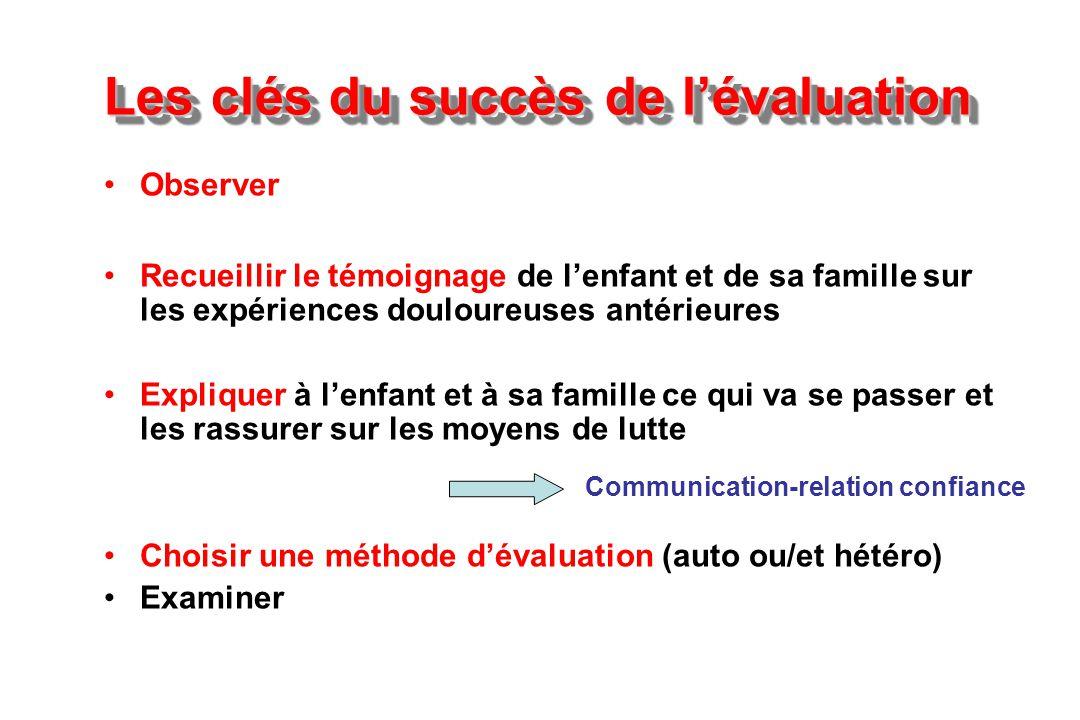 Les clés du succès de lévaluation Observer Recueillir le témoignage de lenfant et de sa famille sur les expériences douloureuses antérieures Expliquer