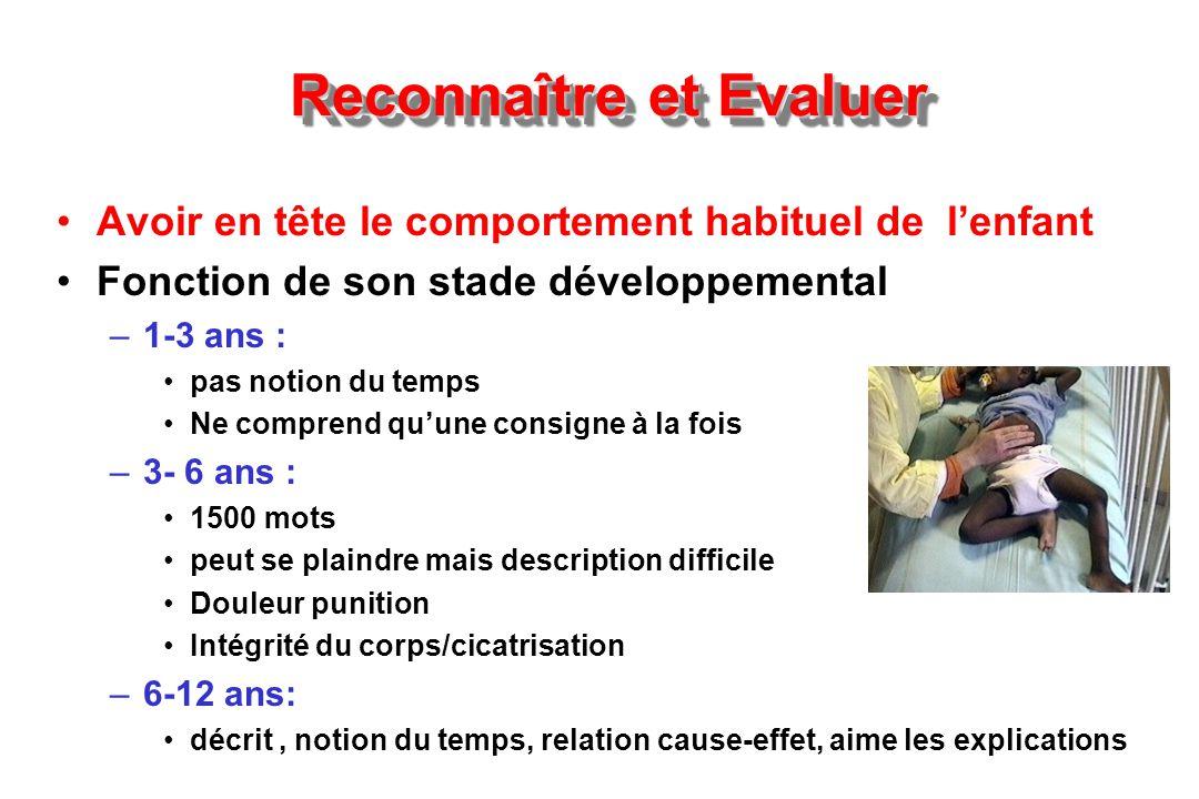 AutoévaluationAutoévaluation - Echelle visuelle analogique (EVA) dès 4-5 ans coté de 0 à 10 ou 0 à 100 (face soignant) curseur à mobilité verticale (face enfant) pas de surcotation au contraire - Jetons comme quantité de douleur