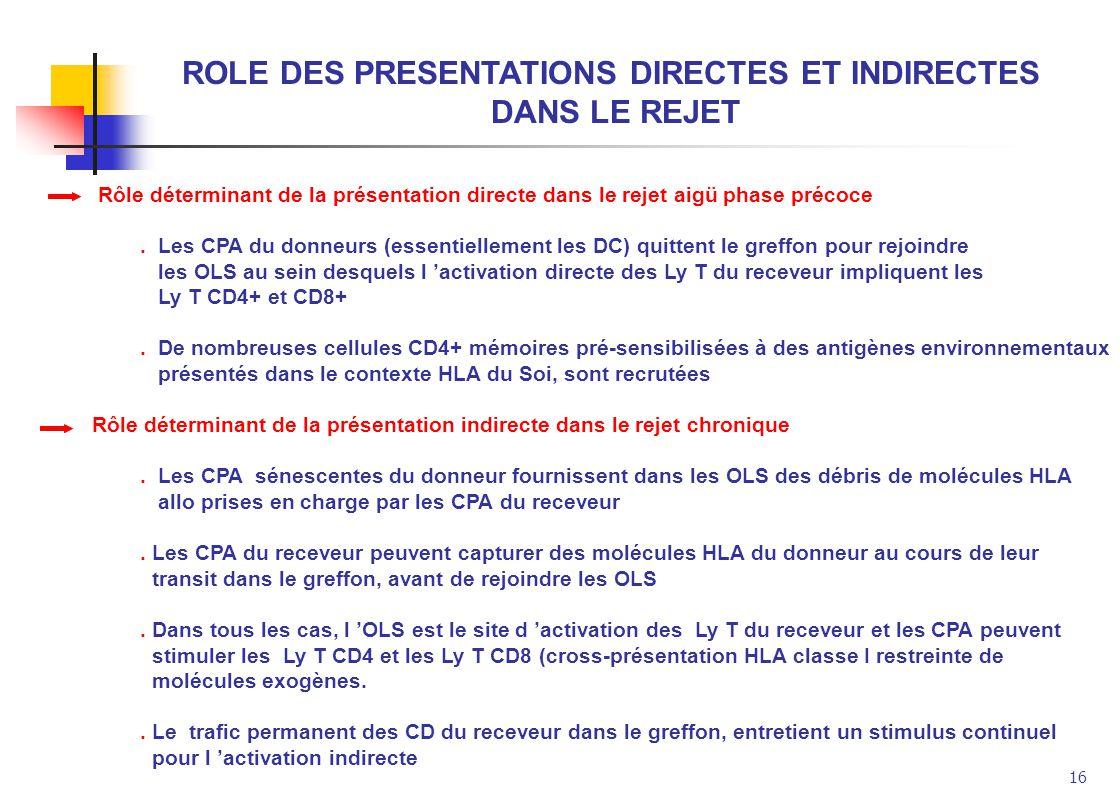 16 ROLE DES PRESENTATIONS DIRECTES ET INDIRECTES DANS LE REJET Rôle déterminant de la présentation directe dans le rejet aigü phase précoce. Les CPA d