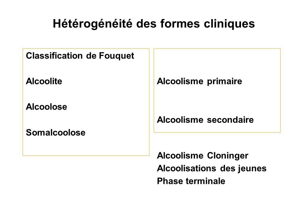 Hétérogénéité des formes cliniques Classification de Fouquet Alcoolite Alcoolose Somalcoolose Alcoolisme primaire Alcoolisme secondaire Alcoolisme Cloninger Alcoolisations des jeunes Phase terminale