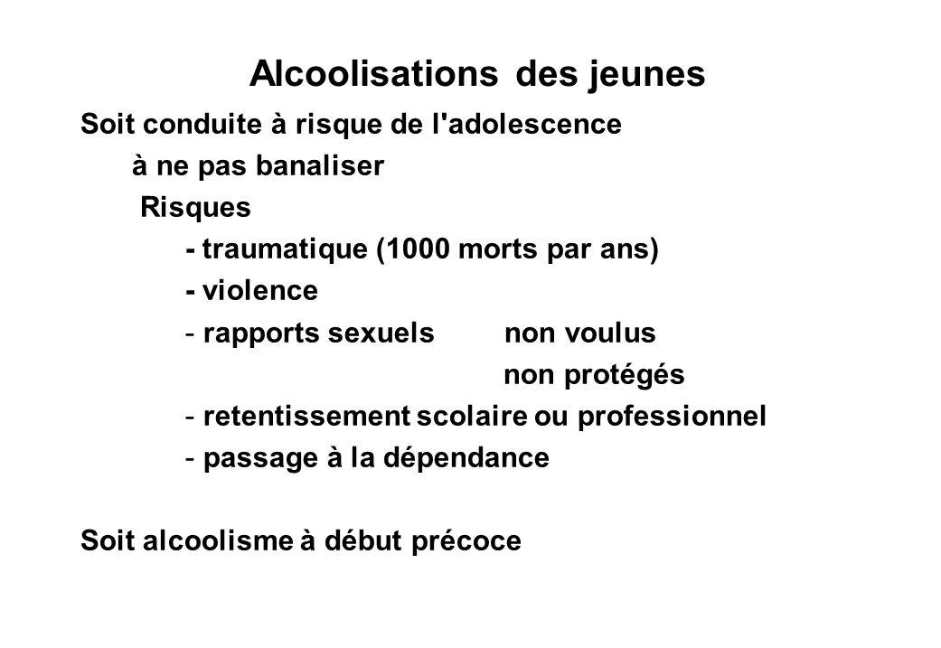Alcoolisations des jeunes Soit conduite à risque de l adolescence à ne pas banaliser Risques - traumatique (1000 morts par ans) - violence - rapports sexuels non voulus non protégés - retentissement scolaire ou professionnel - passage à la dépendance Soit alcoolisme à début précoce
