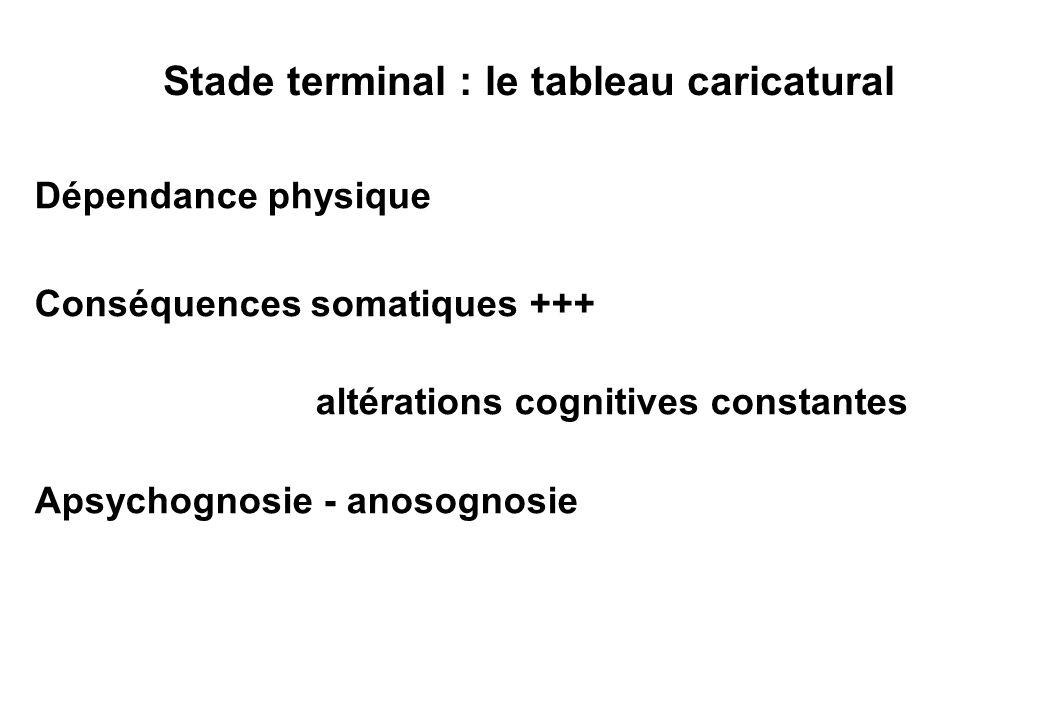 Stade terminal : le tableau caricatural Dépendance physique Conséquences somatiques +++ altérations cognitives constantes Apsychognosie - anosognosie