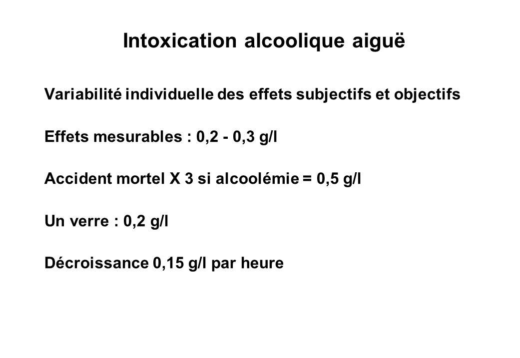 Alcoolisme type B de Babor ou II de Cloninger Début précoce +++ Facteur génétique marqué masculin Trouble de la personnalité particulier Troubles du comportement ++ polytoxicomanies fréquentes