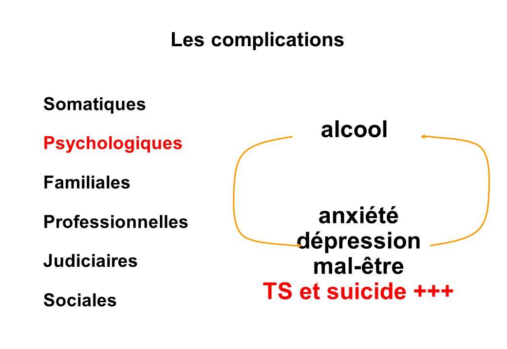 Les complications Somatiques Psychologiques Familiales Professionnelles Judiciaires Sociales alcool anxiété dépression mal-être TS et suicide +++