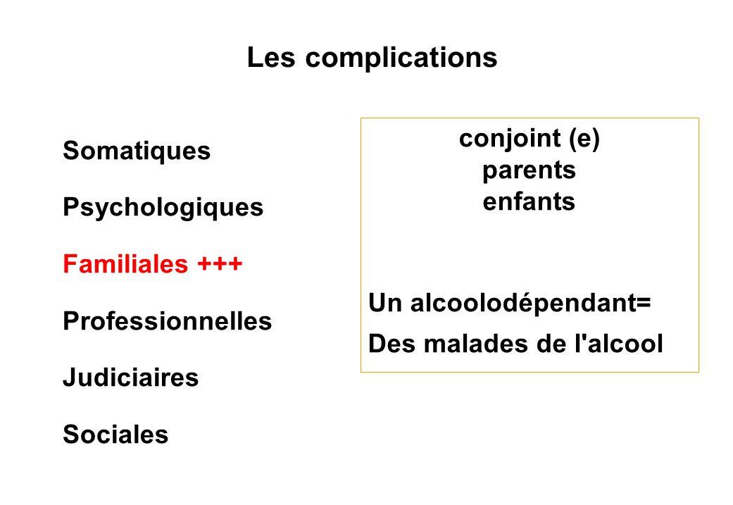 Les complications Somatiques Psychologiques Familiales +++ Professionnelles Judiciaires Sociales conjoint (e) parents enfants Un alcoolodépendant= Des malades de l alcool