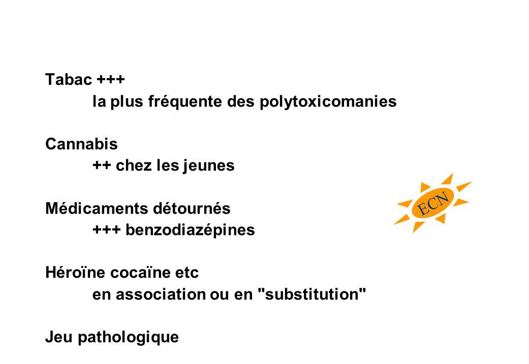Tabac +++ la plus fréquente des polytoxicomanies Cannabis ++ chez les jeunes Médicaments détournés +++ benzodiazépines Héroïne cocaïne etc en association ou en substitution Jeu pathologique ECN