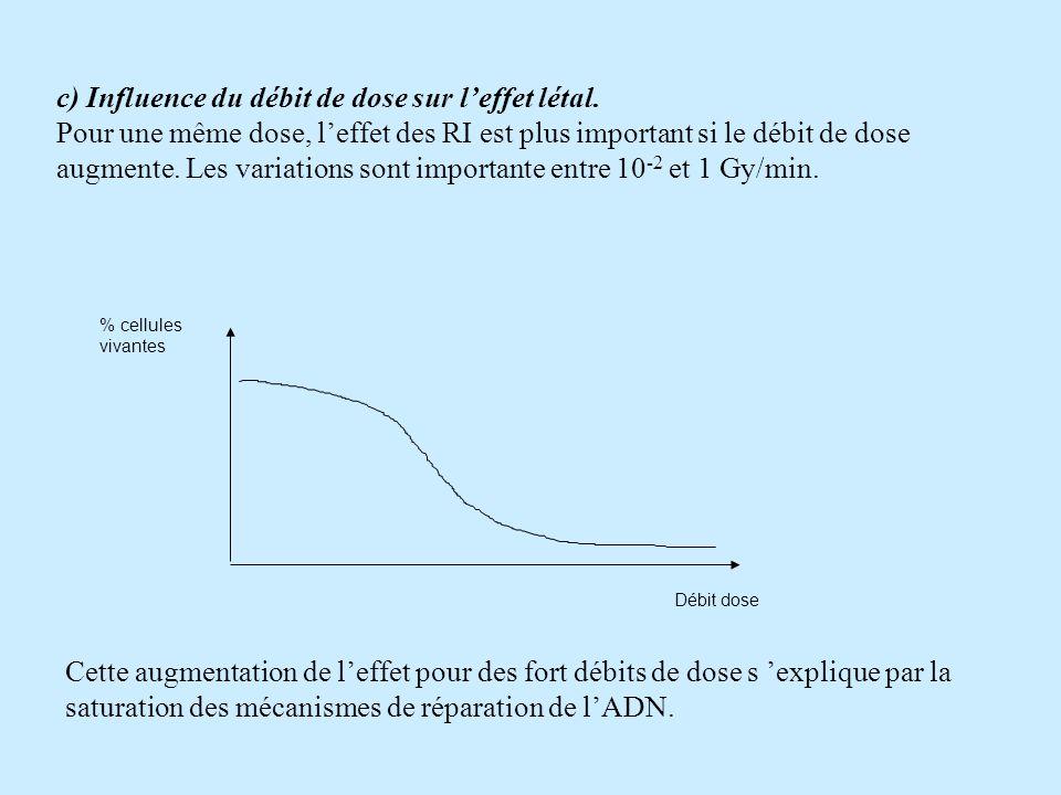 c) Influence du débit de dose sur leffet létal.