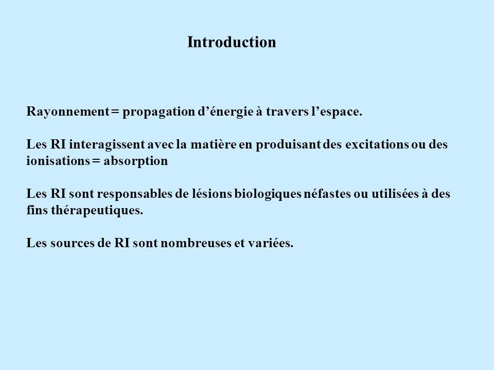 Introduction Rayonnement = propagation dénergie à travers lespace.