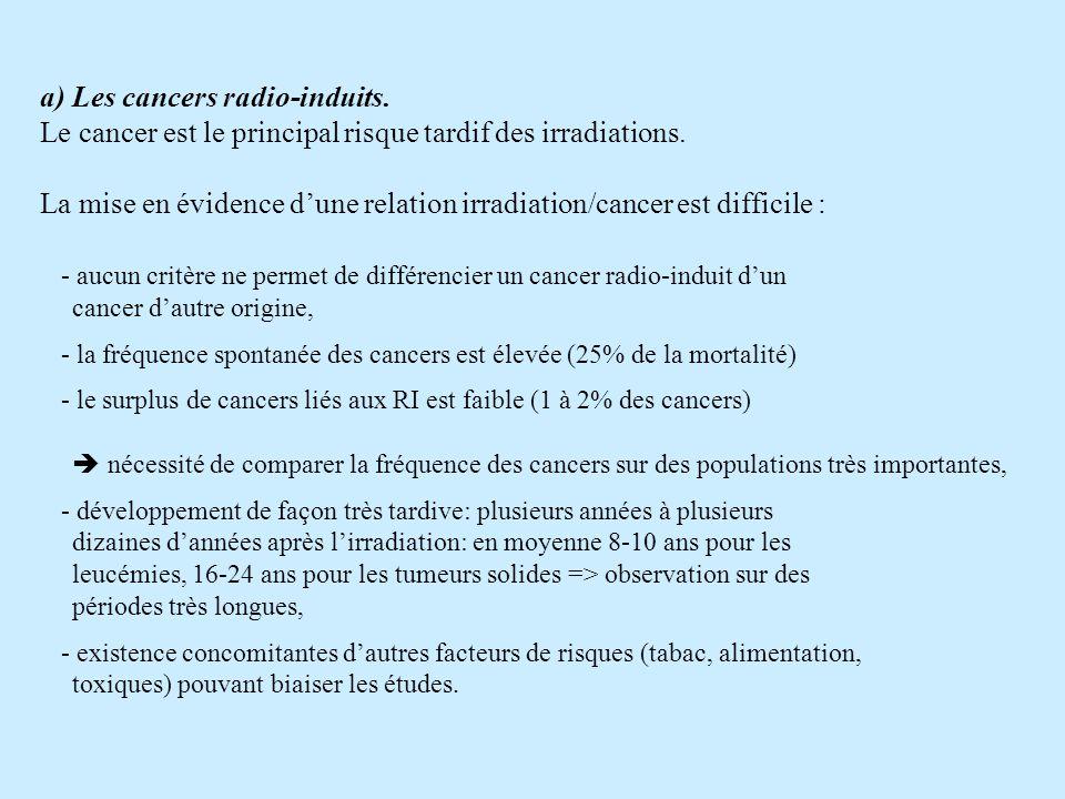 a) Les cancers radio-induits.Le cancer est le principal risque tardif des irradiations.
