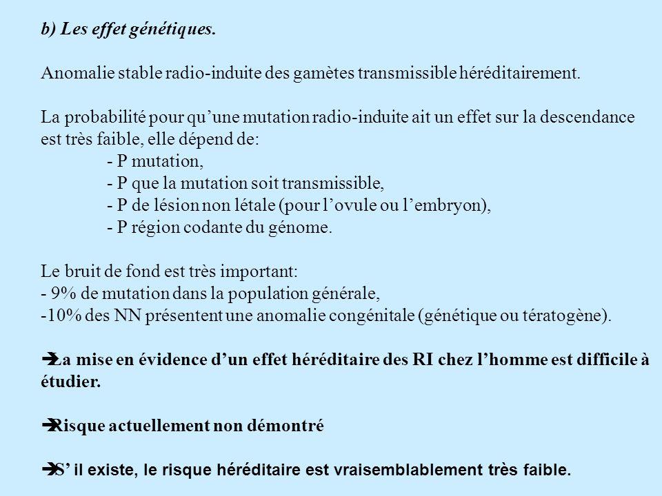b) Les effet génétiques.Anomalie stable radio-induite des gamètes transmissible héréditairement.