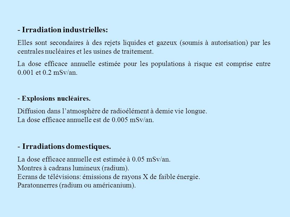 - Irradiation industrielles: Elles sont secondaires à des rejets liquides et gazeux (soumis à autorisation) par les centrales nucléaires et les usines de traitement.