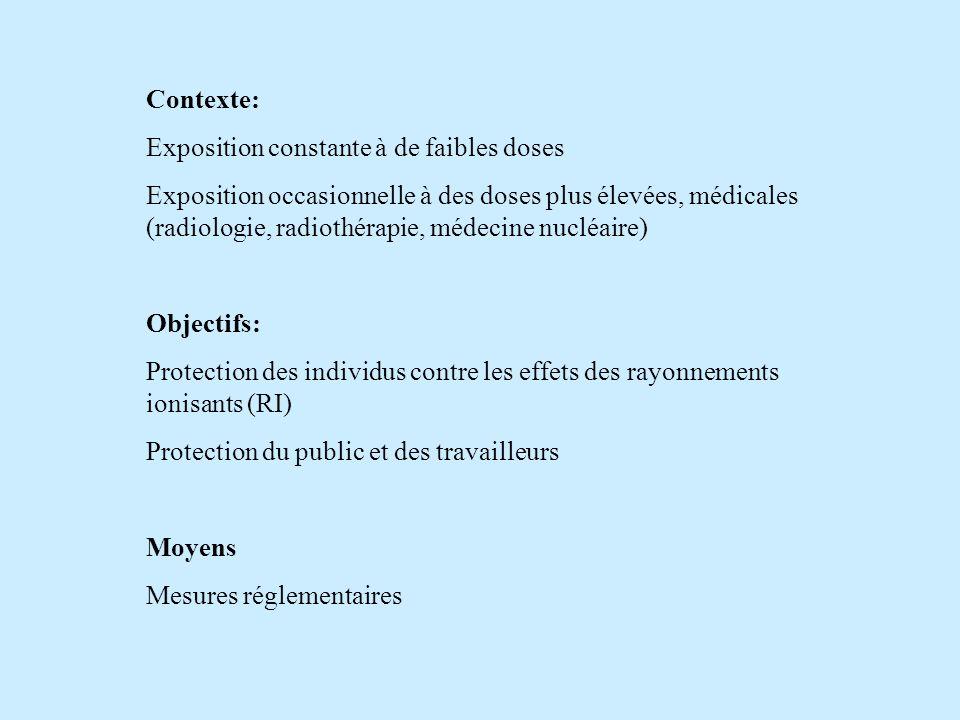 Contexte: Exposition constante à de faibles doses Exposition occasionnelle à des doses plus élevées, médicales (radiologie, radiothérapie, médecine nucléaire) Objectifs: Protection des individus contre les effets des rayonnements ionisants (RI) Protection du public et des travailleurs Moyens Mesures réglementaires