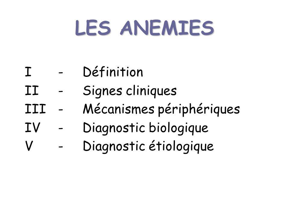 LES ANEMIES I - Définition II - Signes cliniques III - Mécanismes périphériques IV - Diagnostic biologique V - Diagnostic étiologique
