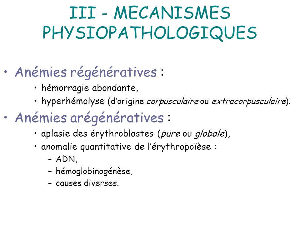 III - MECANISMES PHYSIOPATHOLOGIQUES Anémies régénératives : hémorragie abondante, hyperhémolyse (dorigine corpusculaire ou extracorpusculaire). Anémi
