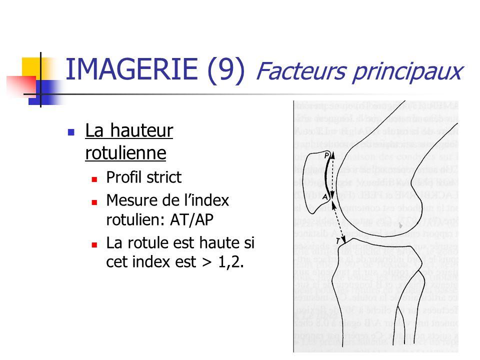 IMAGERIE (9) Facteurs principaux La hauteur rotulienne Profil strict Mesure de lindex rotulien: AT/AP La rotule est haute si cet index est > 1,2.