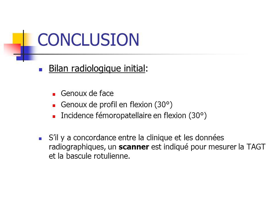 CONCLUSION Bilan radiologique initial: Genoux de face Genoux de profil en flexion (30°) Incidence fémoropatellaire en flexion (30°) Sil y a concordance entre la clinique et les données radiographiques, un scanner est indiqué pour mesurer la TAGT et la bascule rotulienne.