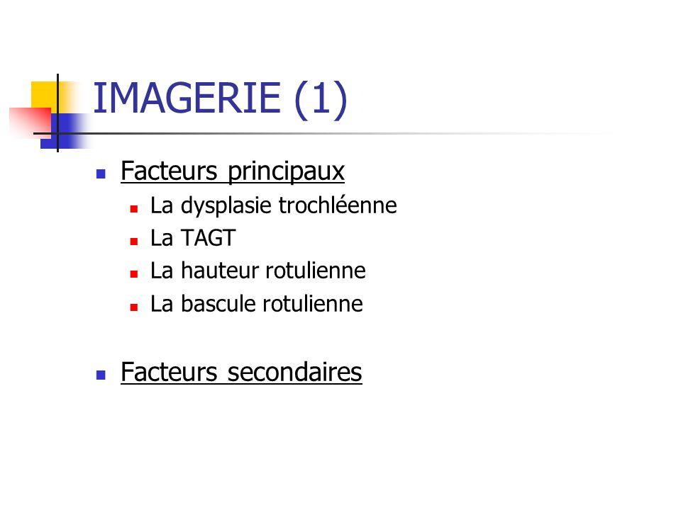 IMAGERIE (1) Facteurs principaux La dysplasie trochléenne La TAGT La hauteur rotulienne La bascule rotulienne Facteurs secondaires