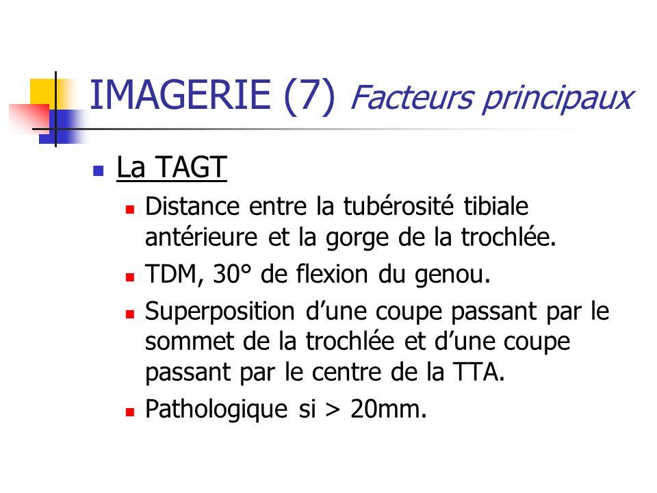 IMAGERIE (7) Facteurs principaux La TAGT Distance entre la tubérosité tibiale antérieure et la gorge de la trochlée.